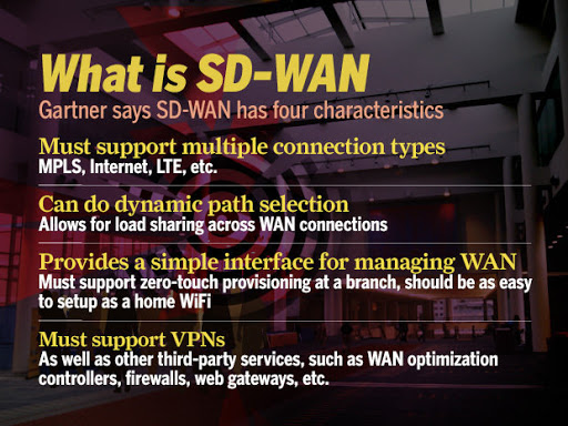 Les caractéristiques du SD-WAN vues par le Gartner